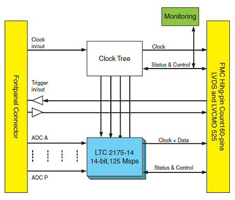 fmc116_diagram