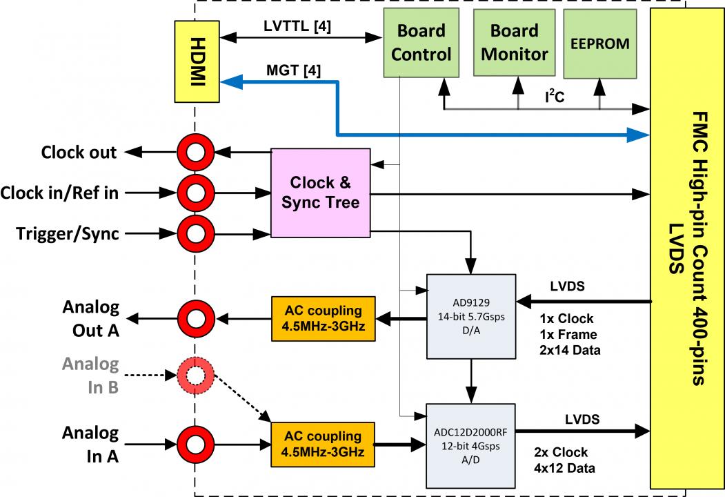 fmc163_diagram
