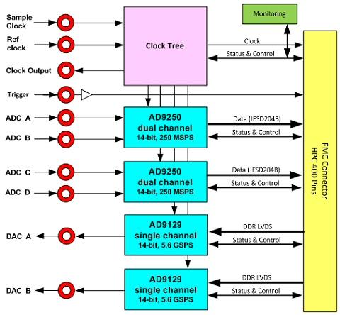 fmc176_diagram
