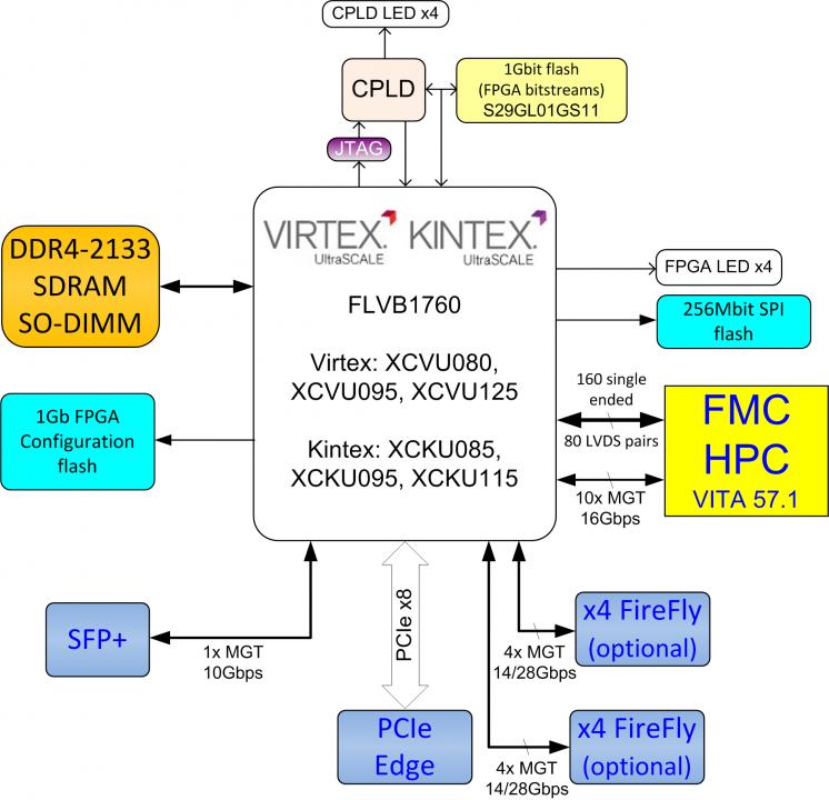 pc820_diagram_large