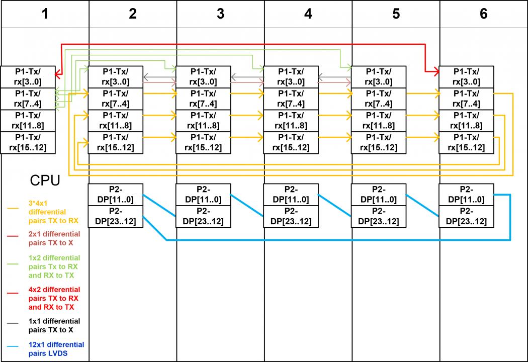 vpx361_diagram