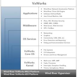 vxworks-diagram-full-page-sm